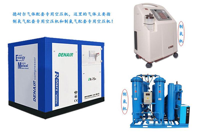 气体配套专用空压机