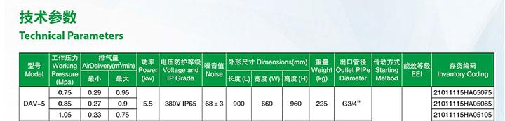 双级压缩工&变频空压机