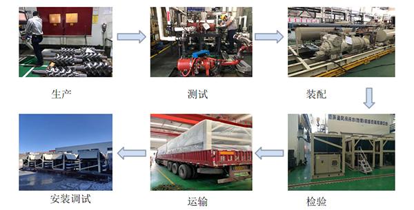 """德耐爾""""螺桿式超低環溫熱泵""""助力大型央企服務區供暖項目"""